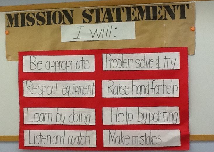 Mission Statement- I will:Be appropriate, Respect equipment, Learn by doing, Listen and watch, Problem solve and try, Raise h